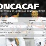 RANKING  FIFA  Panamá  es 56 en general  y quinta  en Concacaf.  Noviembre  @tvmaxpanama  @SomosLaSele @tvnnoticias http://t.co/PMXqo88AqY