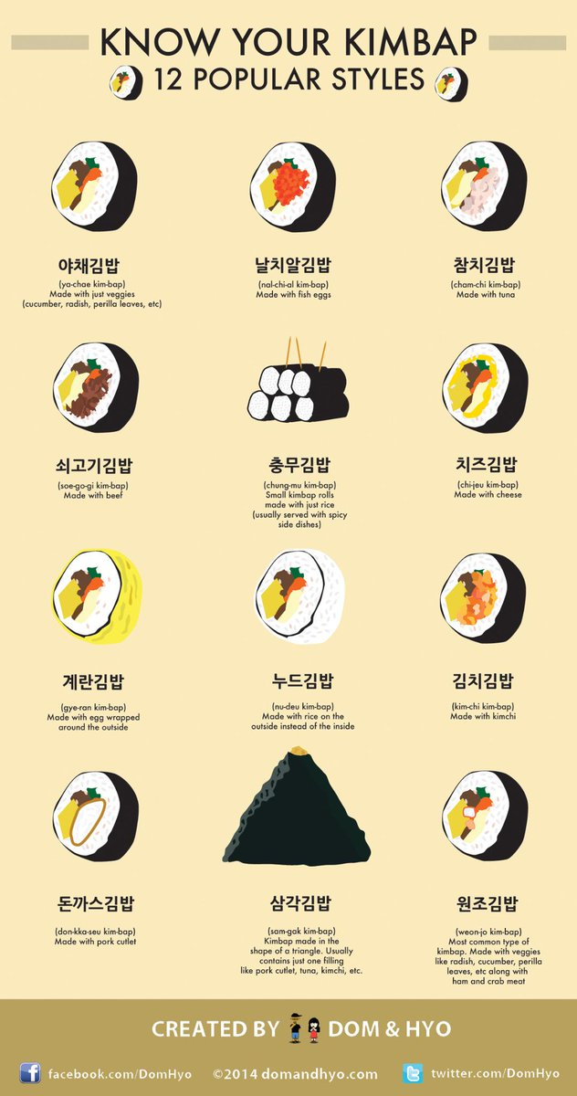 How well do YOU know your kimbap? Become an expert with this infographic from @DomHyo :