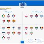 The EUs economic governance. Essential features of the system explained: http://t.co/YSW12m748J http://t.co/dQjz28J9Z2