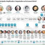 El gobierno no puede parar la corrupción, porque la corrupción es el gobierno. #BastaDeChorizosM4 http://t.co/WaO14i0qAR