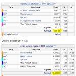 @ArvindKejriwal 40% population rise in 5yrs in #Varanasi ! its absurd. http://t.co/VZk42TkB0B