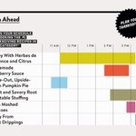 Nine infographics that'll help you craft the perfect Thanksgiving meal http://t.co/EwHvtFcjra http://t.co/jEfyZ8GkRn
