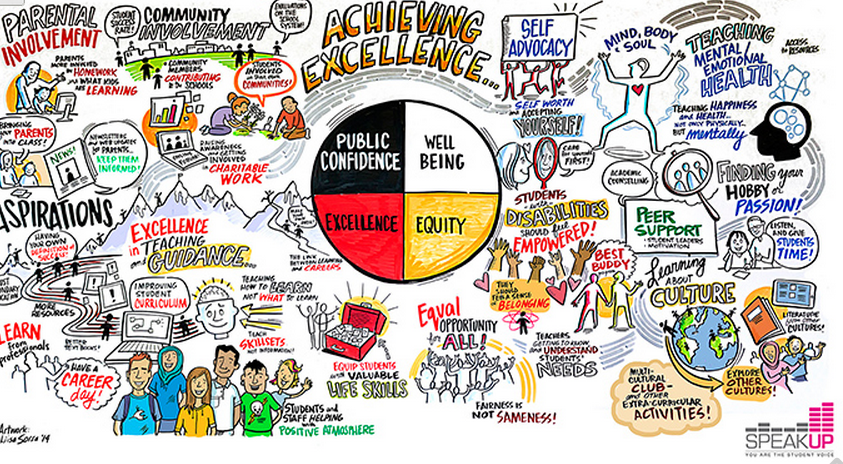 This year's MSAC contribution: What is student achievement? http://t.co/JL6H0CyZUp #ontedleaders #onted http://t.co/0Hx8OxKNlY