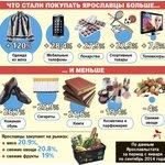Дорогой мой смартфон...или что дорожает в #Ярославль. Время покупать наступило сейчас! http://t.co/jTSRkBgpd9 http://t.co/hCfOpRFZ67