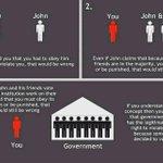 Government is illegitimate. http://t.co/UmmAR6nNw2