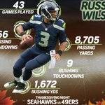 RT this if you think Russell Wilson and the @Seahawks will win tonight! #WhyImThankful http://t.co/IcvrE7ZKs3