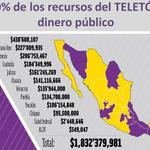 Televisa a través d Teletón LUCRA con necesidades básicas q son responsabilidad d Gob #YaMeCanse d Engaños y De$pojo$ http://t.co/gp8JhaPQqY