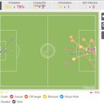 Rara, welk doel is van PSV? #estpsv http://t.co/TftEihoroC