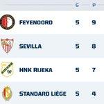 Nog even voor wie vanavond onder een steen heeft gelegen... :-) #Feyenoord #wijstaanbovenaan http://t.co/xwR4xGkzkJ
