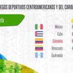 ¿Cuál de estas 188 medallas gritaste con más #FuerzaColombia? ¡Sigue a @SenalColombia para más #Veracruz2014! http://t.co/uh3NKwCvV4