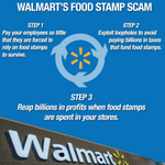 Americas richest family likely employs the most people on food stamps. http://t.co/PmkOgyZk6M #WalmartStrikers