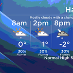 A chilly end to the work week in #Halifax. Mostly cloudy with a chance of flurries. #gmnhfx http://t.co/rHa05asAtt