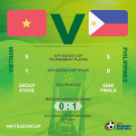 Hosts Vietnam face off against already qualified @PHI_Azkals. Who will qualify top of Group A? #AFFSuzukiCup #VIEvPHI http://t.co/BdVIwA7I7g