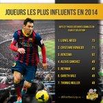 [#STAT] Classement des joueurs les plus influents sur lannée civile 2014. http://t.co/PGSw1nackn