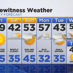 #WATCH: Shoppers better bundle up! @CarolCBS3s cold Black Friday forecast I http://t.co/t92lMNcbNw http://t.co/hfElO8L8yc