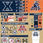 Black Friday #GameDayGuide. Lets go X! http://t.co/p61QRT6XEQ