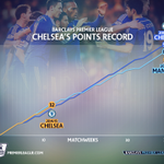 .@chelseafc are on course for a record-breaking #BPL season. They take their unbeaten streak to Sunderland #SUNCHE http://t.co/wAIDsZMi3w