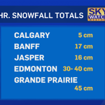 Some #snowfall totals from the last 24 hrs in #AB #abwx #abstorm #YYC #YEG---> http://t.co/5gHkTHL7Ec
