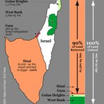 Spectacular 67 victory over 3 #Arab armies! #Israel gained 68K sq.km. Of that 90% returned! For HONEST peace offer! http://t.co/8wv3Wq0uQe
