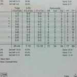 #Bearcats (5-0) win 69-51 and advance to face Creighton or Ole Miss tomorrow at 9. Here are UC stats http://t.co/GFKUgDoZgZ