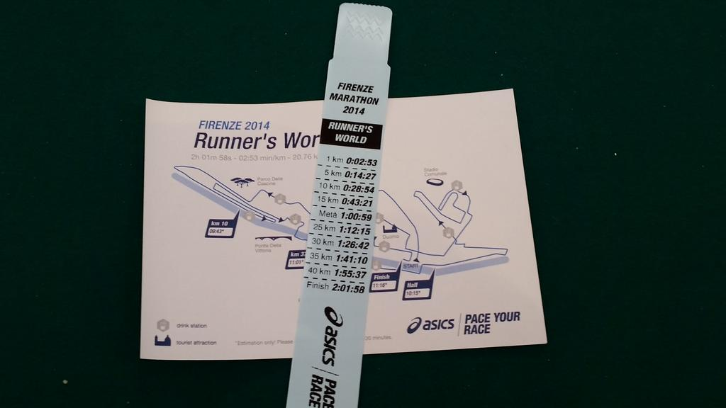 RT @Maiocchi62: @FirenzeMarathon Gratis allo stand di @ASICSItalia il bracciale con i tuoi tempi di passaggio gara @runnersworldITA http://t.co/iYeh6qJp8M