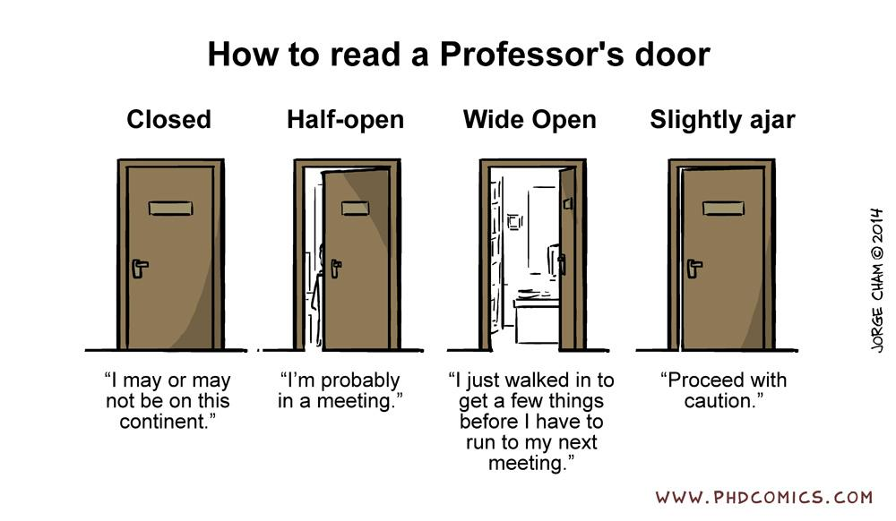 How to read your Professor's door: http://t.co/OQhkdifuLr http://t.co/hM8wr918hG