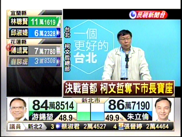 Ko Wen-je (柯文哲) is giving his VICTORY speech. http://t.co/Sl4ch9GFCu