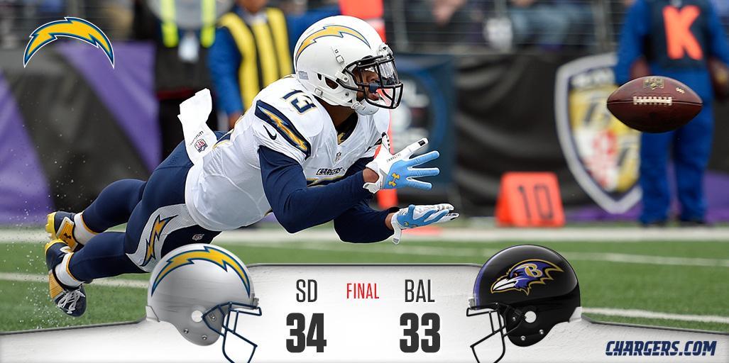 #CHARGERSWIN!!! Final Score:   #Chargers 34, Ravens 33 #SDvsBAL http://t.co/tHIJEybUpr