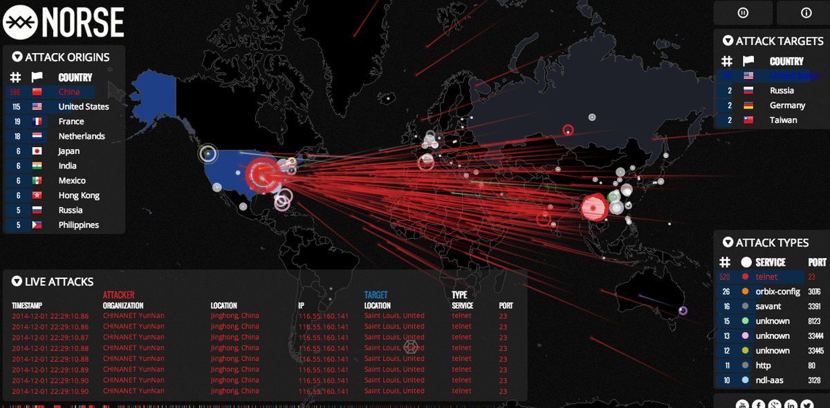 cyberattacks screenshot via IPViking affecting @DNSimple. Looks like 1983 movie, War Games. http://t.co/1fgN4W9ArY