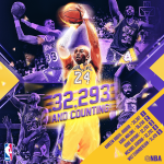 With that last free throw, Kobe Bryant passes Michael Jordan for 3rd all-time in NBA scoring! http://t.co/CmJpnACQ1Y