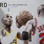 Michael Jordan scored 32,216 points in just 1,072 games. Kobe Bryant took 197 more games to pass Jordan. http://t.co/jXDrQByULu