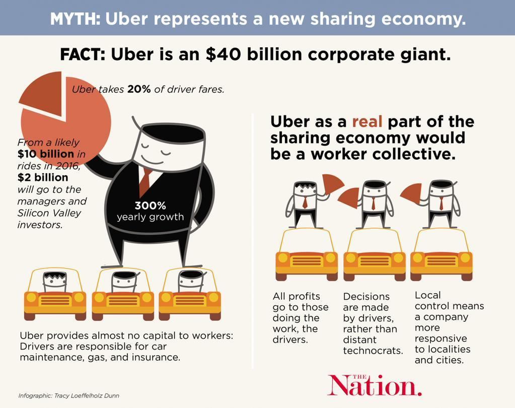 De mythe van Uber en de sharing economy. http://t.co/HZq9qxlXjW