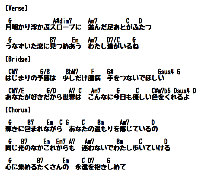 輝きのエチュードを弾き語るべく、コードを採ってみた。変なとこあったら直してね。 http://t.co/zqBrNENvwt