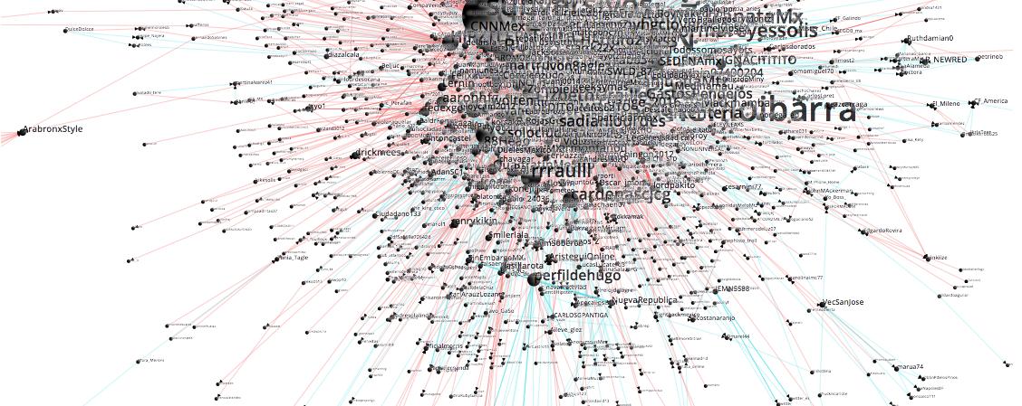#YaMecansé no es una campaña o un movimiento. Es una saga bien cabrona. Aquí el grafo (densísimo) de #YaMeCansé6 http://t.co/AVJIcGYvLa