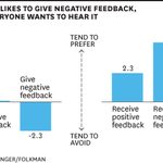 People want constructive criticism from their leaders http://t.co/yGtE6v0MAJ http://t.co/TCtm7reMZ2