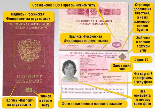 Новый паспорт рф с 2017 года требования