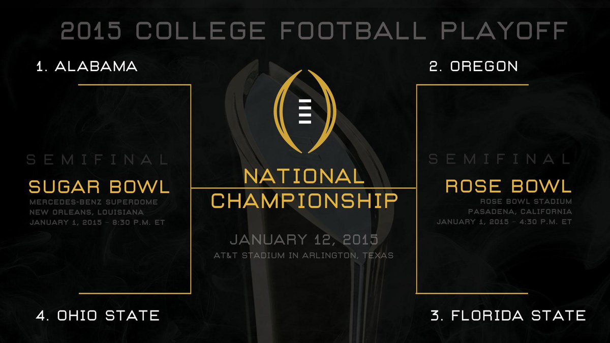 Here's the first @CFBPlayoff bracket: http://t.co/RPHMUdvcLd 1-Alabama vs 4-Ohio State 2-Oregon vs 3-Florida State http://t.co/QHQzXbrnl5