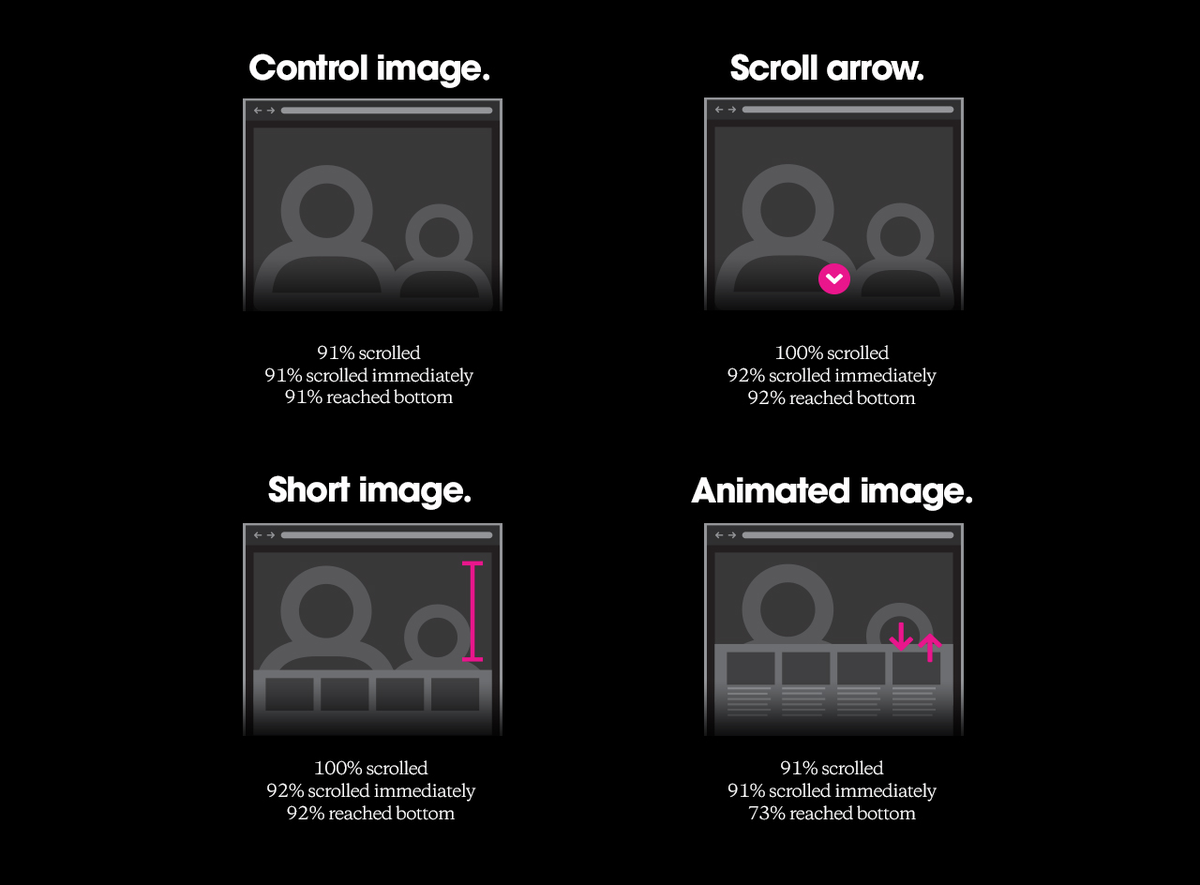 Everybody Scrolls http://t.co/1ubFJ3IIkG via @hugeinc http://t.co/Hh0sp560YE