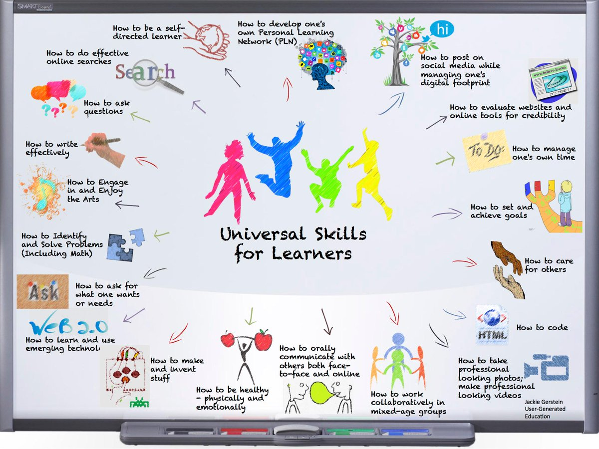 Here are the must have universal skills for the modern learner. Do you agree with these? #education #cpchat http://t.co/bVGOt1kCQp