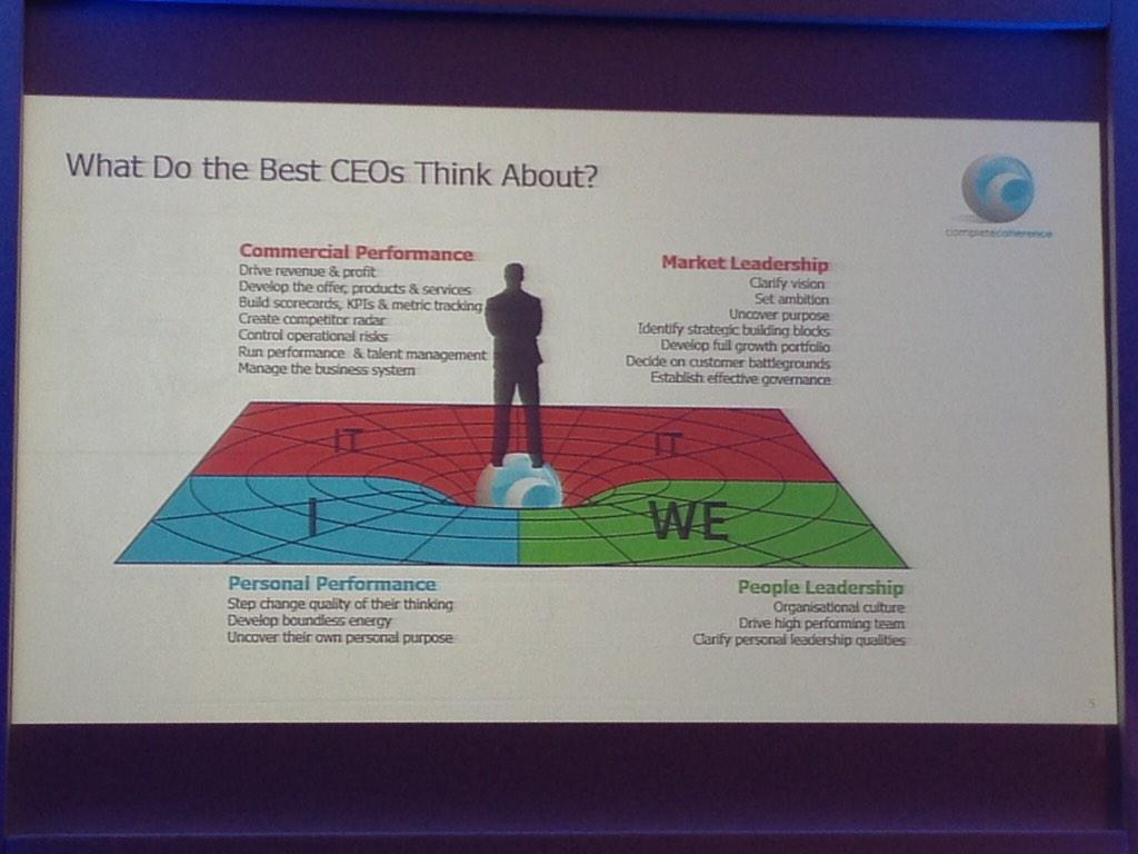 Most CEOs spend too much time focussing on the top left. Successful one's cover all corners. #visionaries2014 http://t.co/tBNGqjrg74