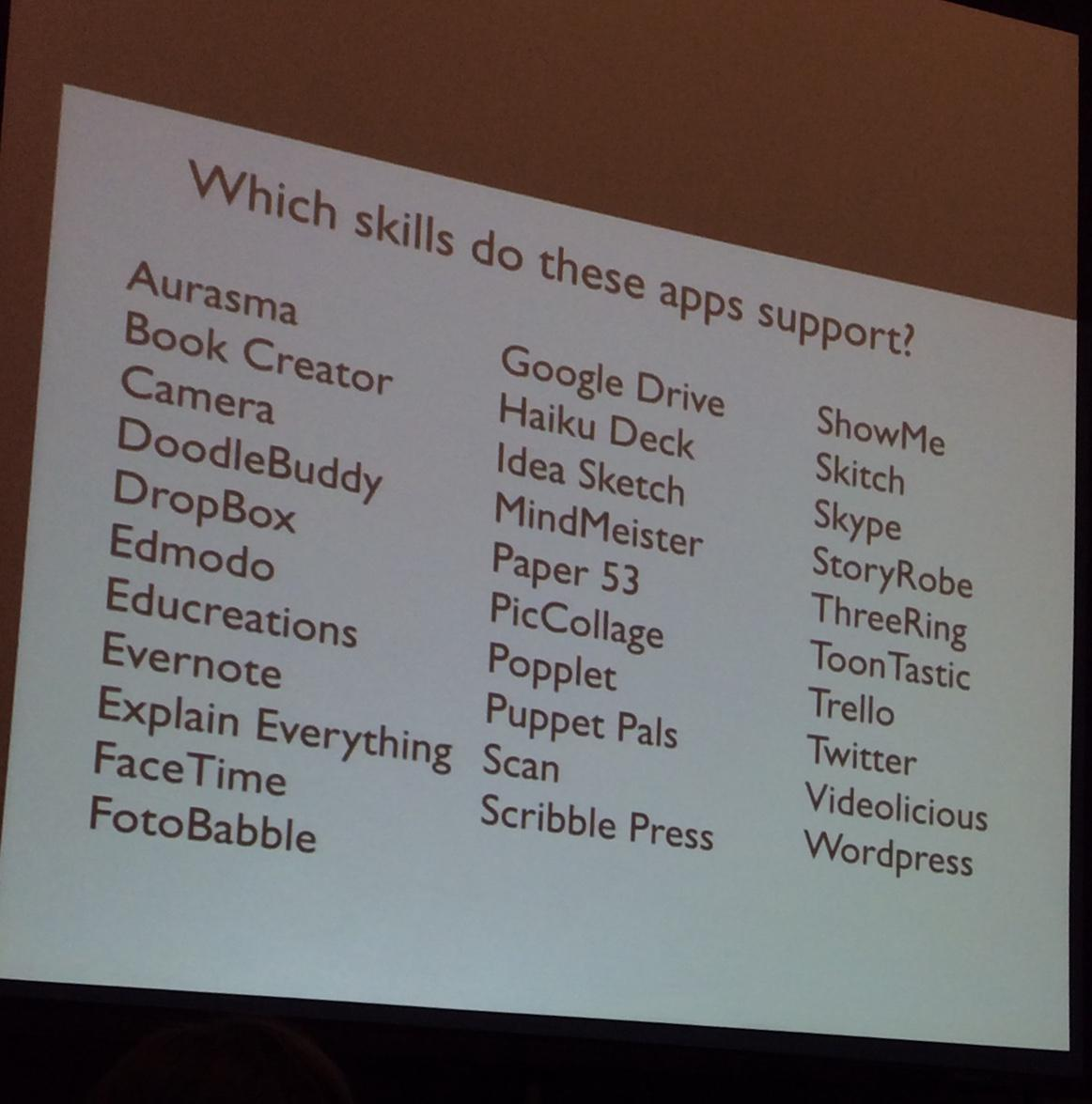 #21clhk list of useful iPad app for teaching and learning http://t.co/gKLISoOgBA