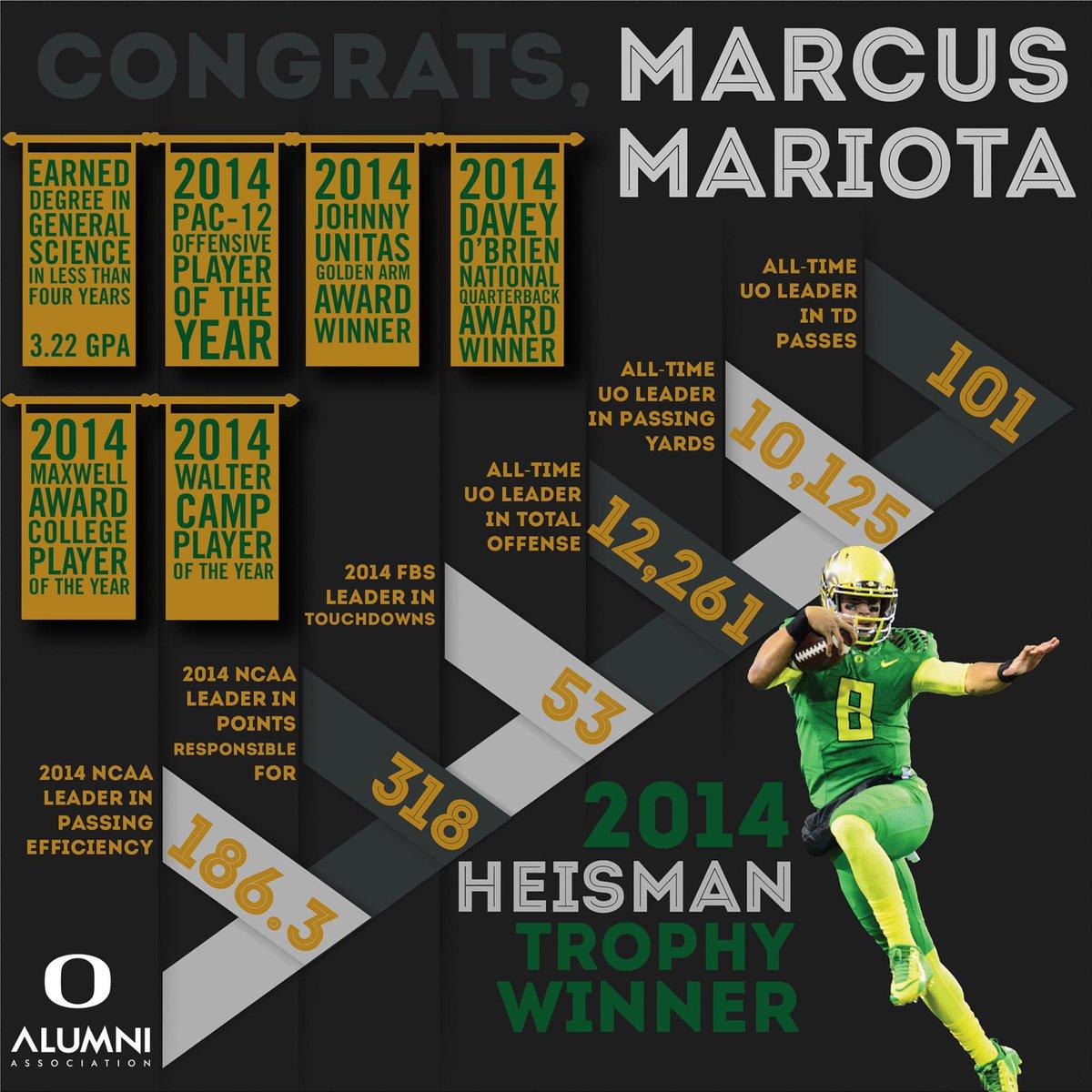 Marcus Mariota: 2014 Heisman Trophy winner. Oregon Duck. #MahaloMarcus #HeismanMariota #GoDucks http://t.co/T6eRc5b1n8