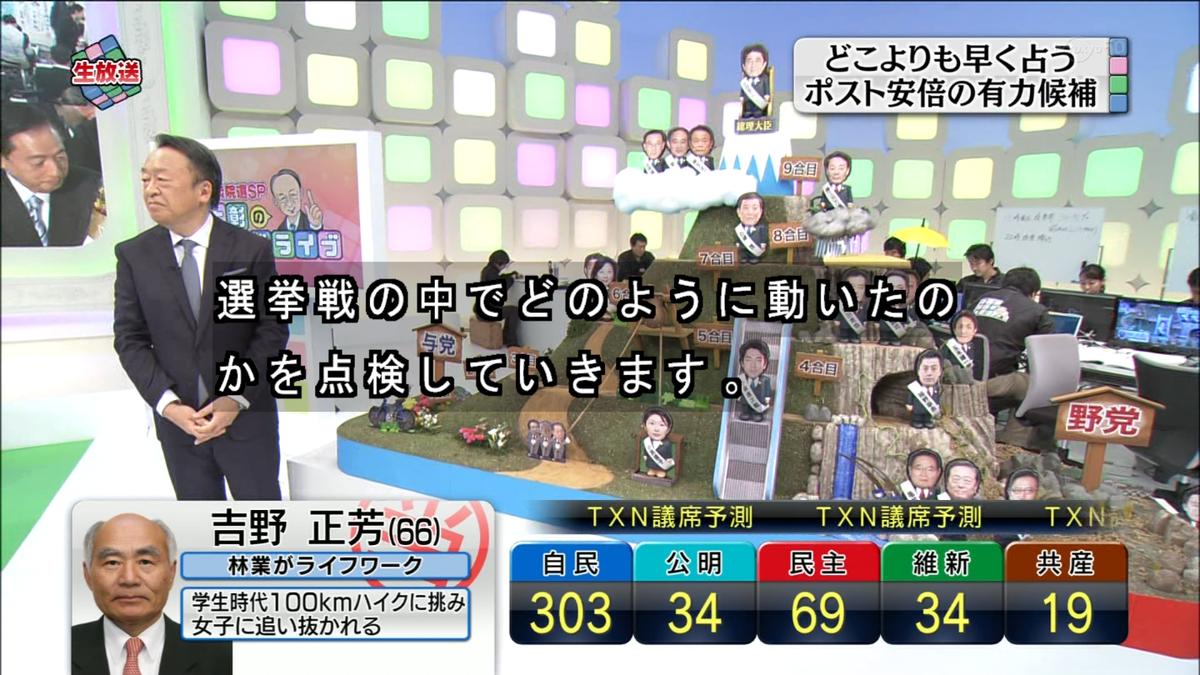池上彰選挙特番、今年も左下の議員プロフィール欄が絶好調です #TVtokyo http://t.co/6eG02vioV3