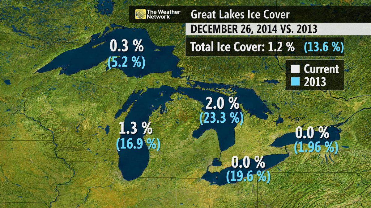 It's been a mild December for the #GreatLakes. Check out % of ice cover this year compared to last.  #illtakeit http://t.co/MWhtjsYz3n