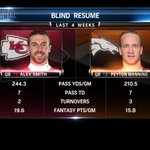RT FFLonNBCSN: Blind Resume Answer: #Broncos Peyton Manning is being outscored by #Chiefs Alex Smith last 4 weeks http://t.co/v6cTrxLHCq