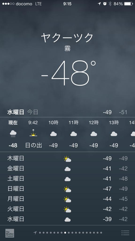 みんな、ヤクーツクの気温を見ていれば、あったかくなるよ。 http://t.co/6CDwZkX9wz