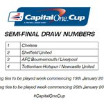 Draw numbers for tonights #CapitalOneCup Semi-Final draw. http://t.co/r3ip67ojXR