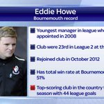 Heres Eddie Howes magnificent record as manager of @afcbournemouth. #SSNHQ http://t.co/nGL6eeDxFS