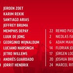 OPSTELLING PSV tegen Feyenoord (aftrap om 20.45 uur) #psvfey #psv http://t.co/efei28sU2T