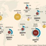 Free to read: our analysis of the winners and losers of the oil price drop http://t.co/cuprLyU5d0 http://t.co/pVslJQGJN1